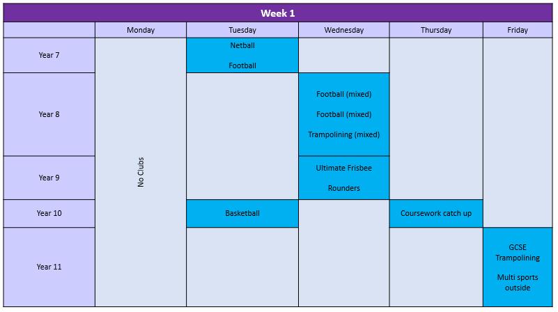 Week 1 pe