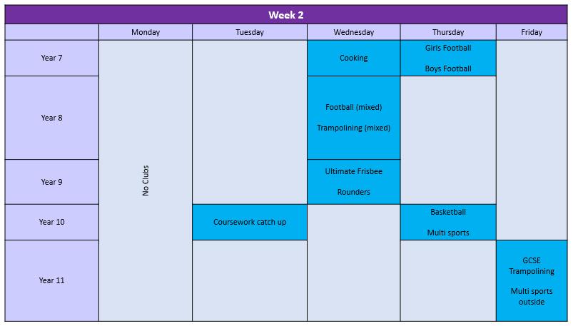 Week 2 pe